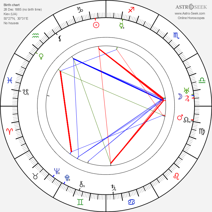 Vladimir Tatlin - Astrology Natal Birth Chart