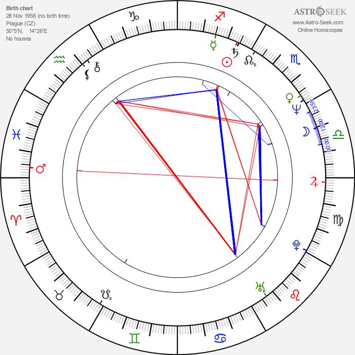 Vladislav Beneš - Astrology Natal Birth Chart