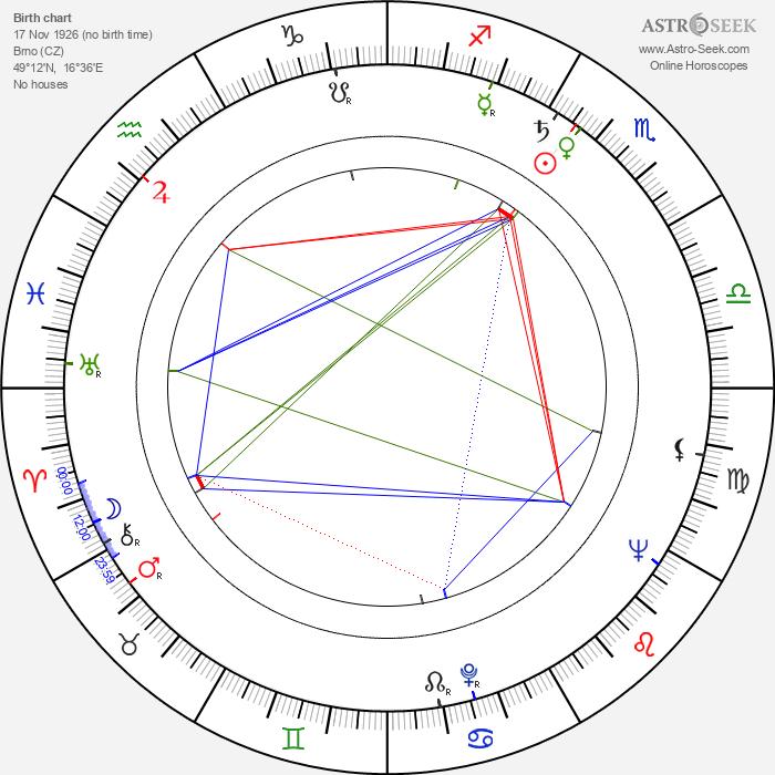 Vlasta Chramostová - Astrology Natal Birth Chart