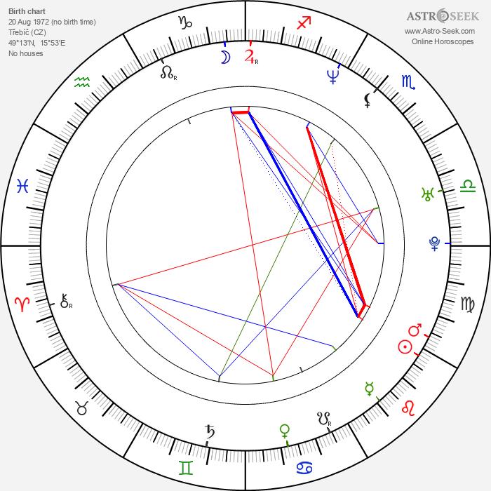 Vlasta Korec - Astrology Natal Birth Chart