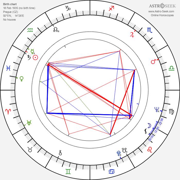 Vlasta Pospíšilová - Astrology Natal Birth Chart