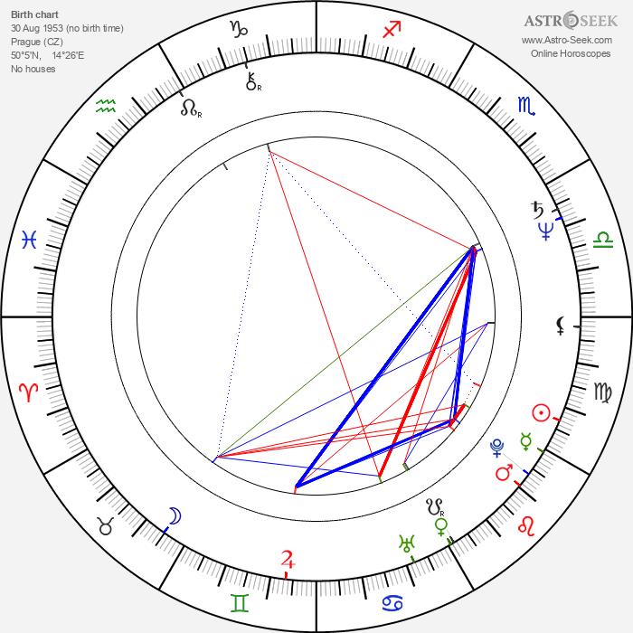 Vlasta Špicnerová - Astrology Natal Birth Chart