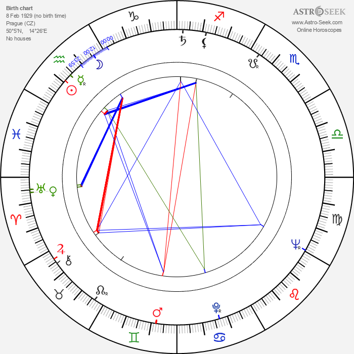 Vlastimil Bedrna - Astrology Natal Birth Chart