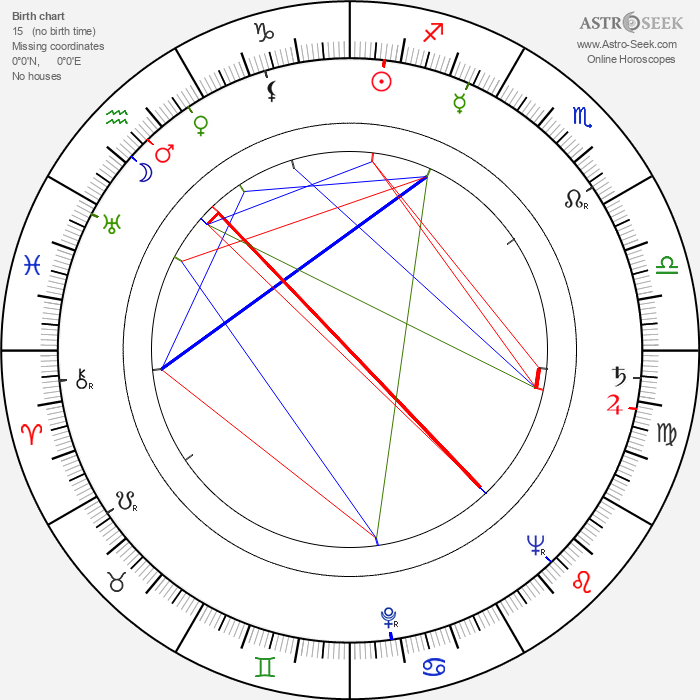 Vlastimil Brodský - Astrology Natal Birth Chart