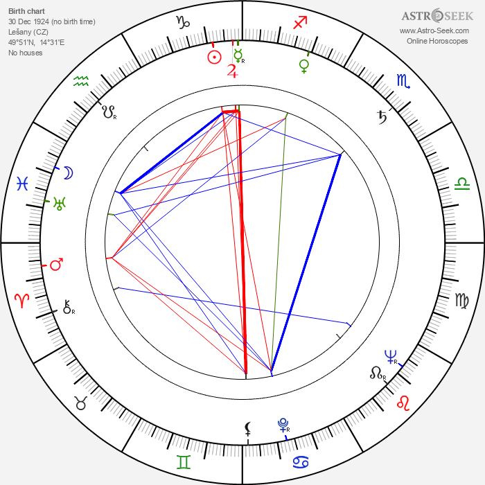 Vlastimil Doseděl - Astrology Natal Birth Chart