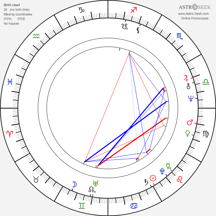 Vlastimil Harapes - Astrology Natal Birth Chart