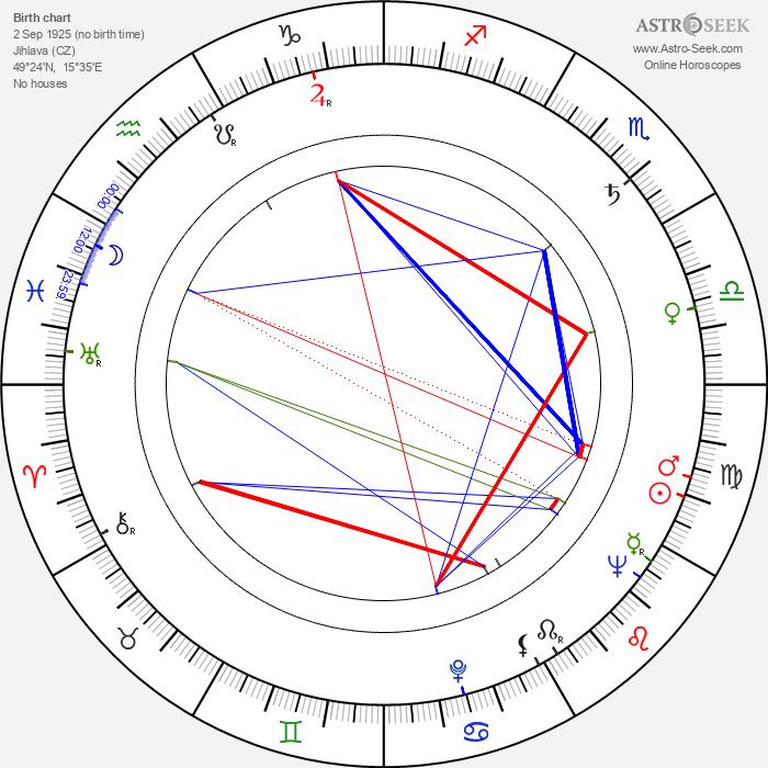 Vlastimil Jílek - Astrology Natal Birth Chart