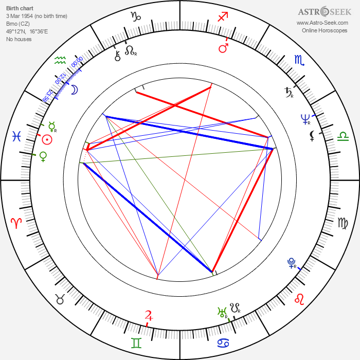 Vlastimil Peška - Astrology Natal Birth Chart
