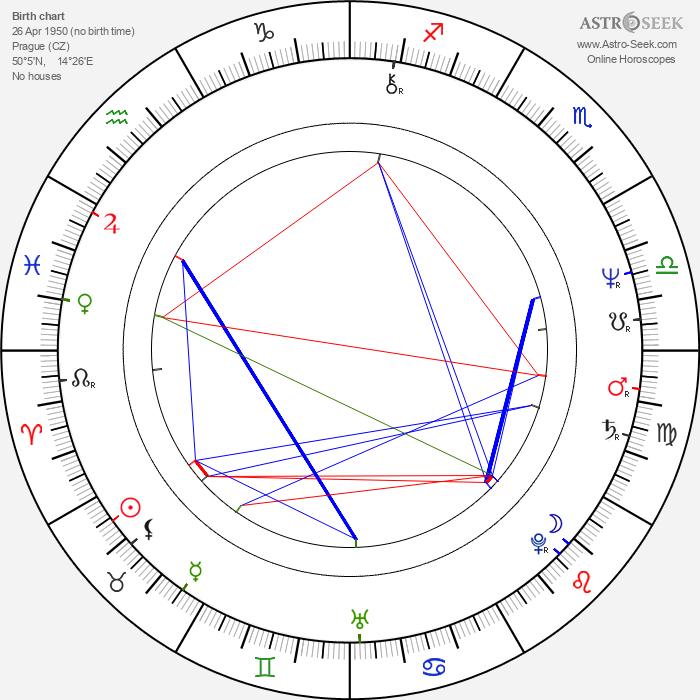 Vlastimil Třešňák - Astrology Natal Birth Chart