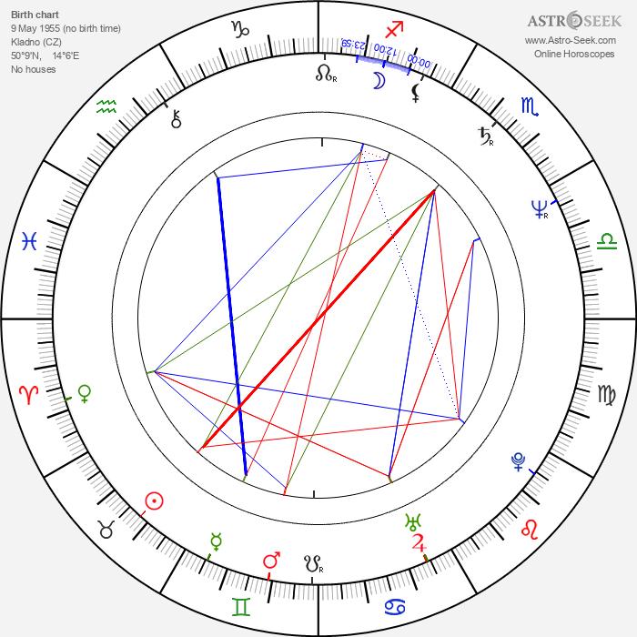Vlastimil Vondruška - Astrology Natal Birth Chart