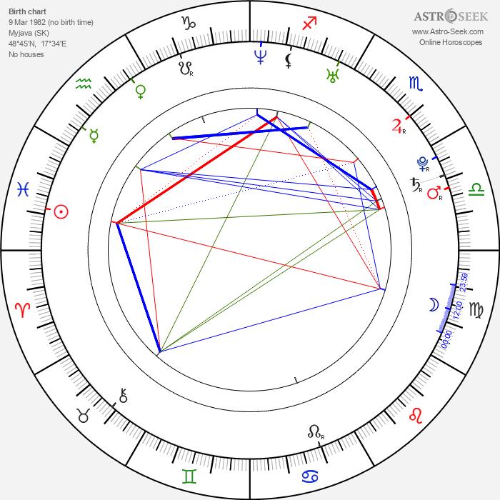 Vlastina Svátková - Astrology Natal Birth Chart