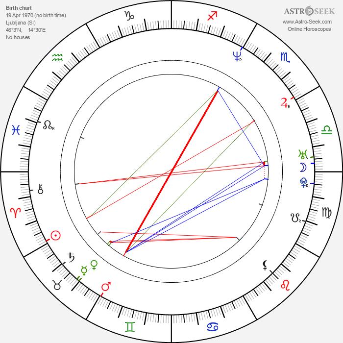 Vojko Anzeljc - Astrology Natal Birth Chart