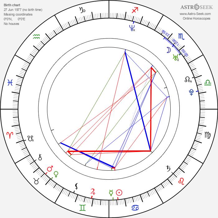 Vojta Nedvěd - Astrology Natal Birth Chart