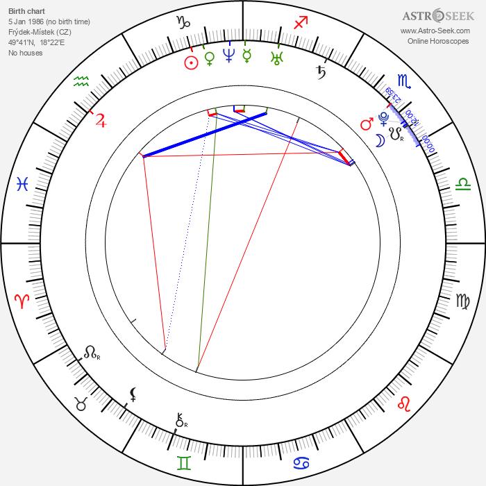 Vojtěch Blahuta - Astrology Natal Birth Chart