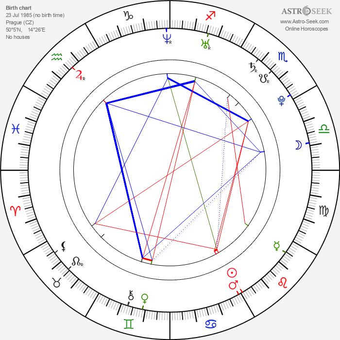 Vojtěch Dyk - Astrology Natal Birth Chart