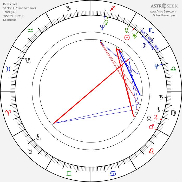 Vojtěch Hájek - Astrology Natal Birth Chart