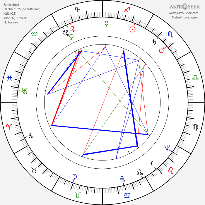 Vojtěch Jasný - Astrology Natal Birth Chart