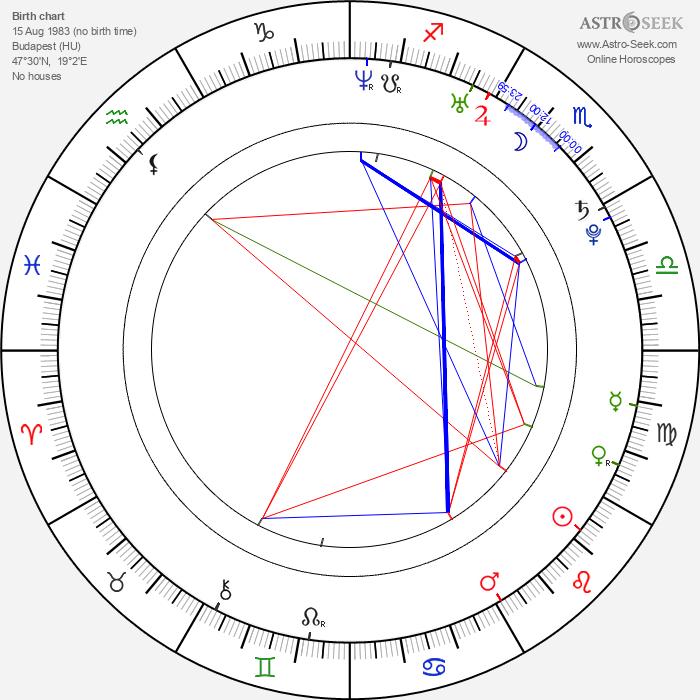 Voksán Virág - Astrology Natal Birth Chart