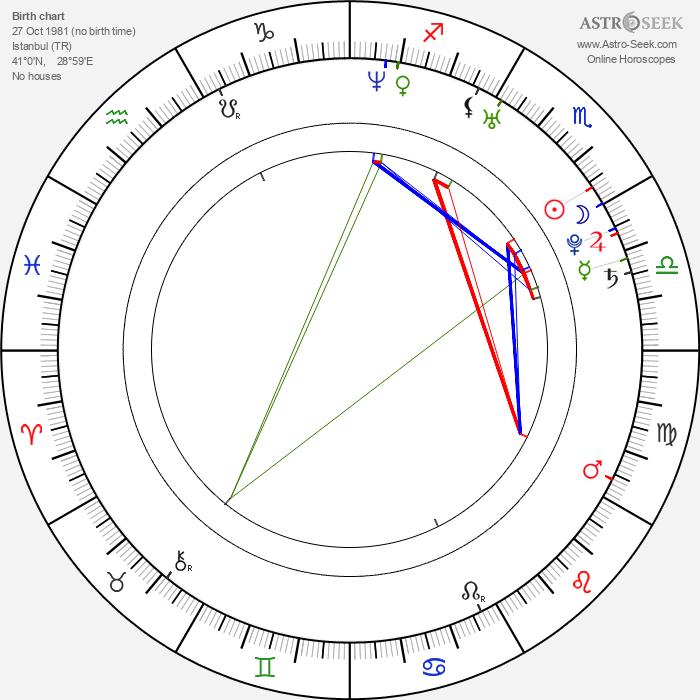 Volkan Demirel - Astrology Natal Birth Chart