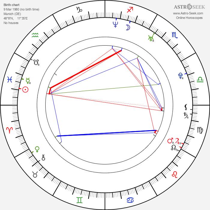 Volker Bruch - Astrology Natal Birth Chart