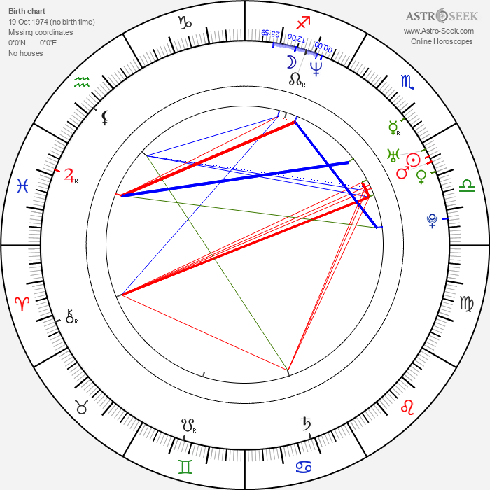 Volker Waldschmidt - Astrology Natal Birth Chart