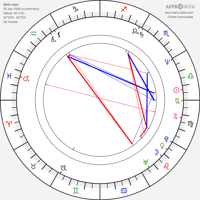 Vondie Curtis-Hall - Astrology Natal Birth Chart