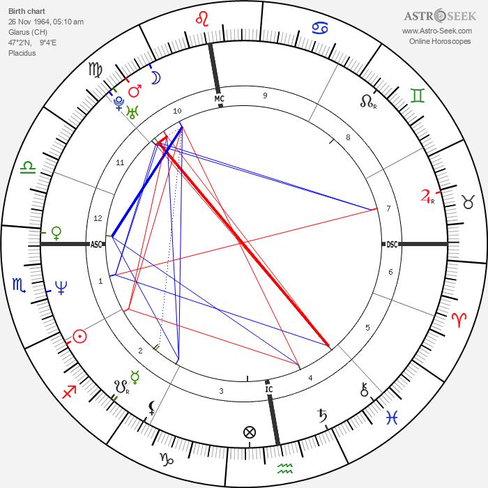 Vreni Schneider - Astrology Natal Birth Chart