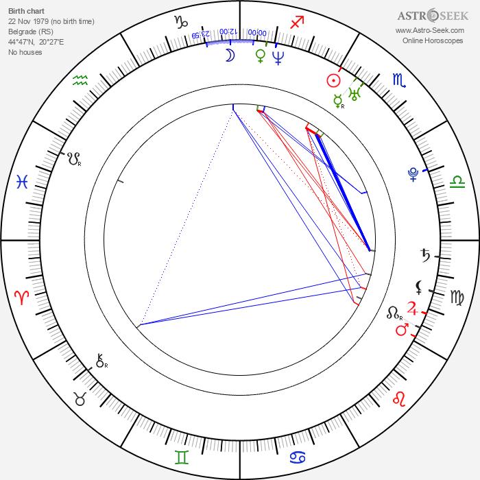 Vuk Kostic - Astrology Natal Birth Chart