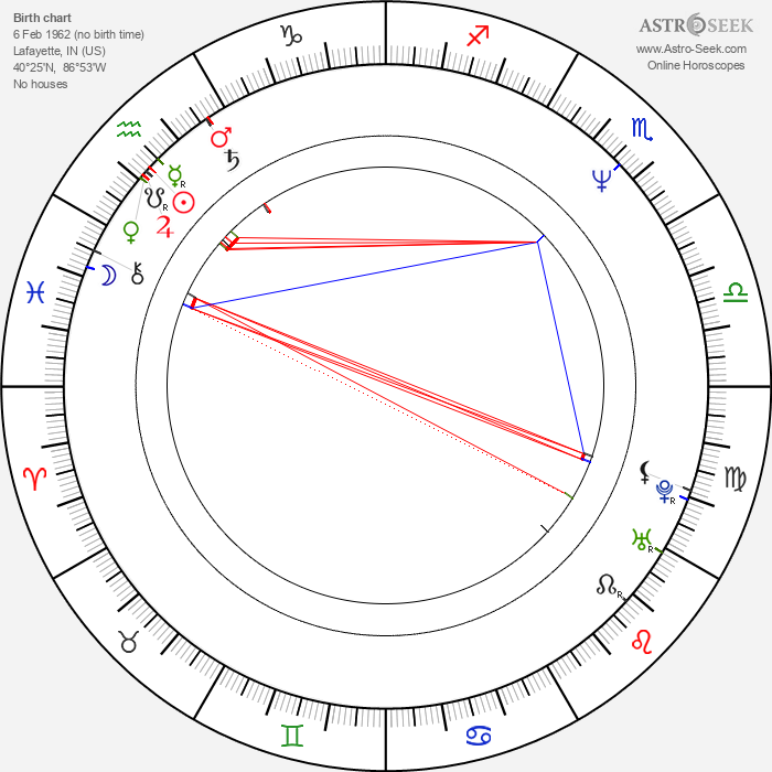 W. Axl Rose - Astrology Natal Birth Chart