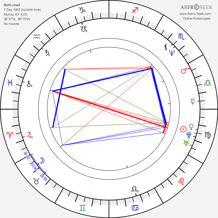 W. Earl Brown - Astrology Natal Birth Chart