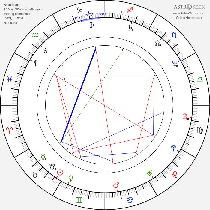 W. G. III Boynes - Astrology Natal Birth Chart