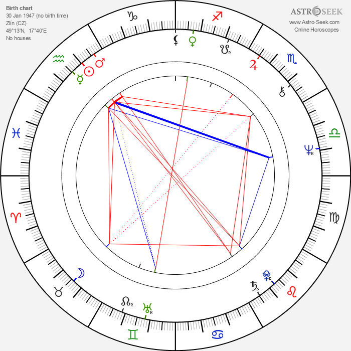 Wabi Daněk - Astrology Natal Birth Chart