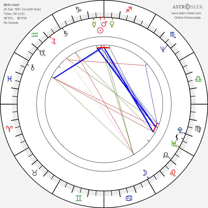Wade Williams - Astrology Natal Birth Chart