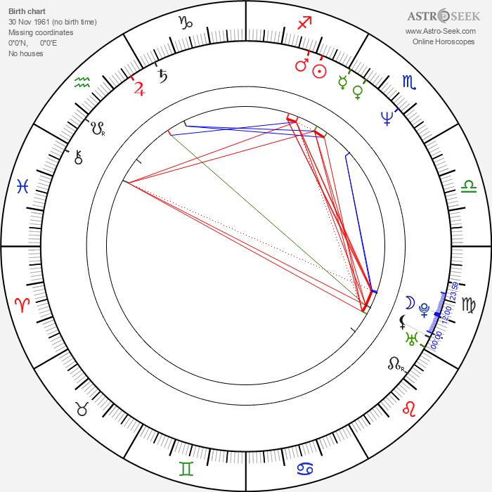 Wadeck Stanczak - Astrology Natal Birth Chart