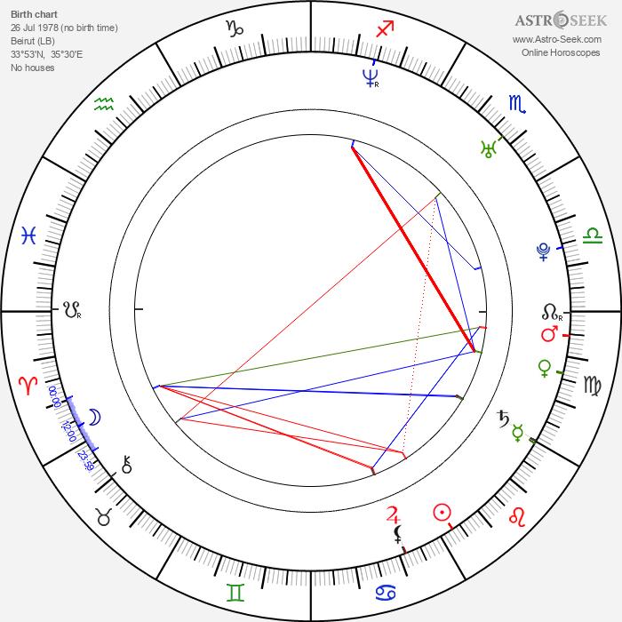 Waël Noureddine - Astrology Natal Birth Chart
