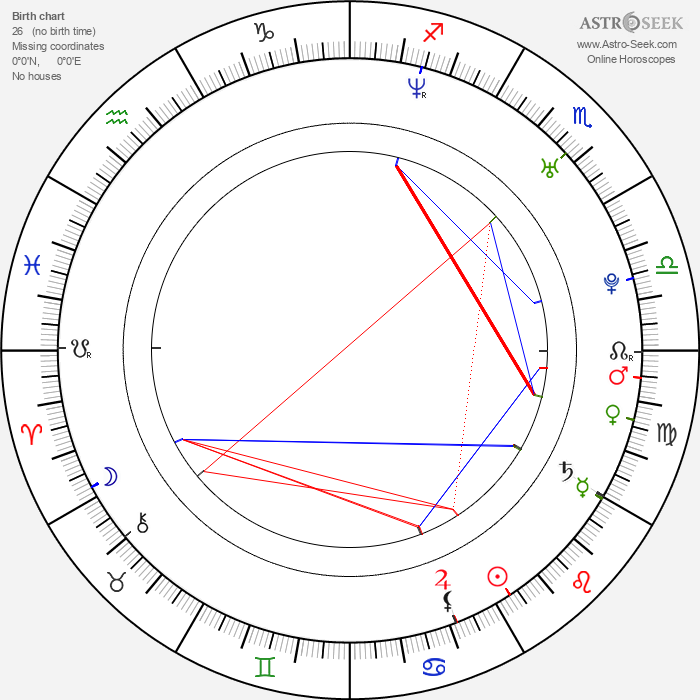 Waël Noureddine - Astrology Natal Birth Chart