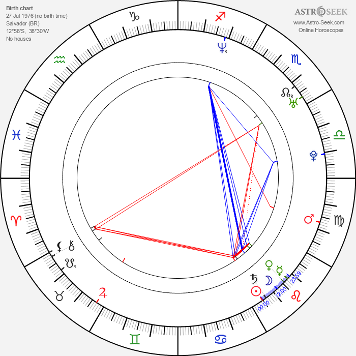 Wagner Moura - Astrology Natal Birth Chart