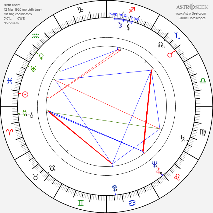 Waldemar Baeger - Astrology Natal Birth Chart