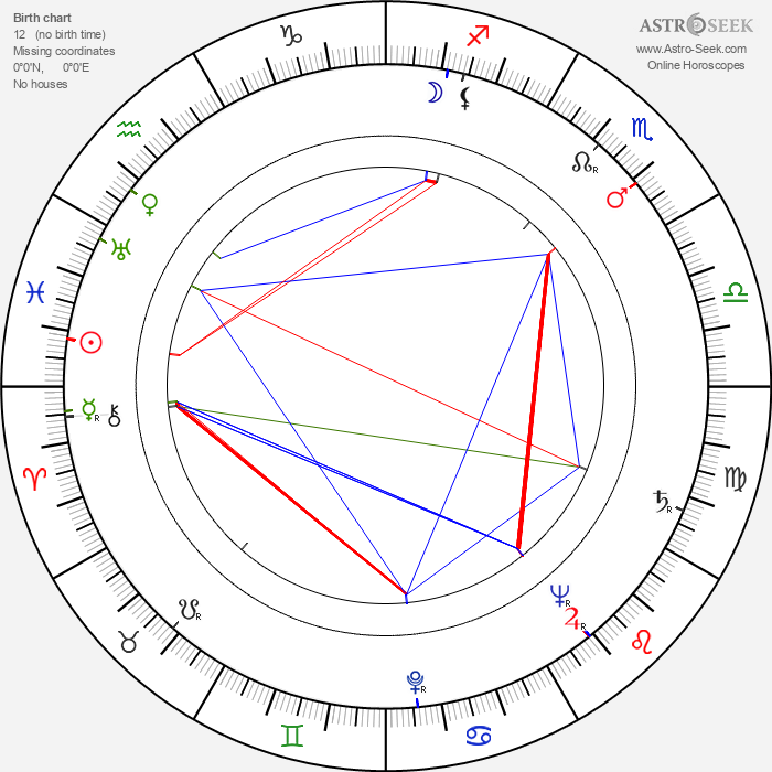 Waldemar Baeger - Astrology Natal Birth Chart