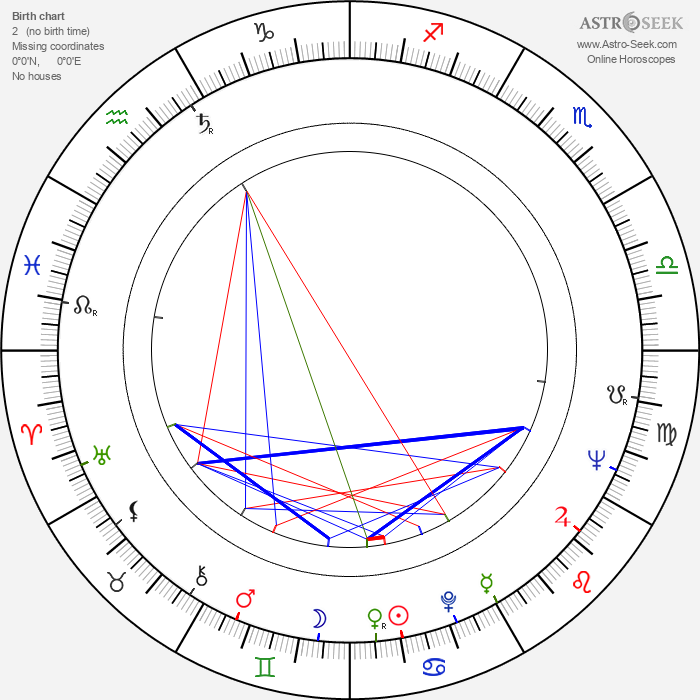 Waldemar Matuška - Astrology Natal Birth Chart
