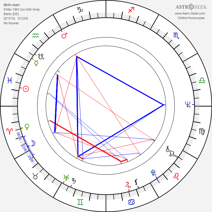 Walfriede Schmitt - Astrology Natal Birth Chart