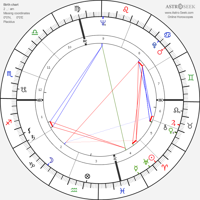 Wallace Smith - Astrology Natal Birth Chart