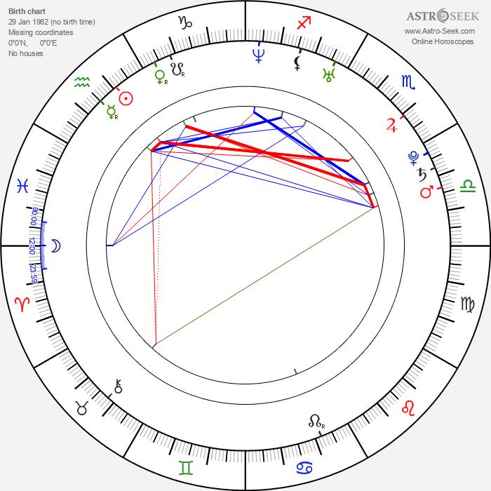 Wallis Bird - Astrology Natal Birth Chart