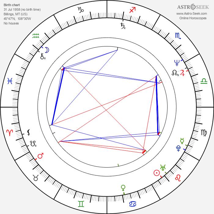 Wally Kurth - Astrology Natal Birth Chart