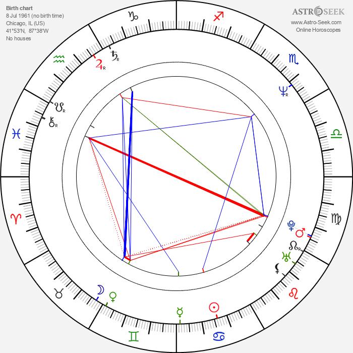 Wally Pfister - Astrology Natal Birth Chart