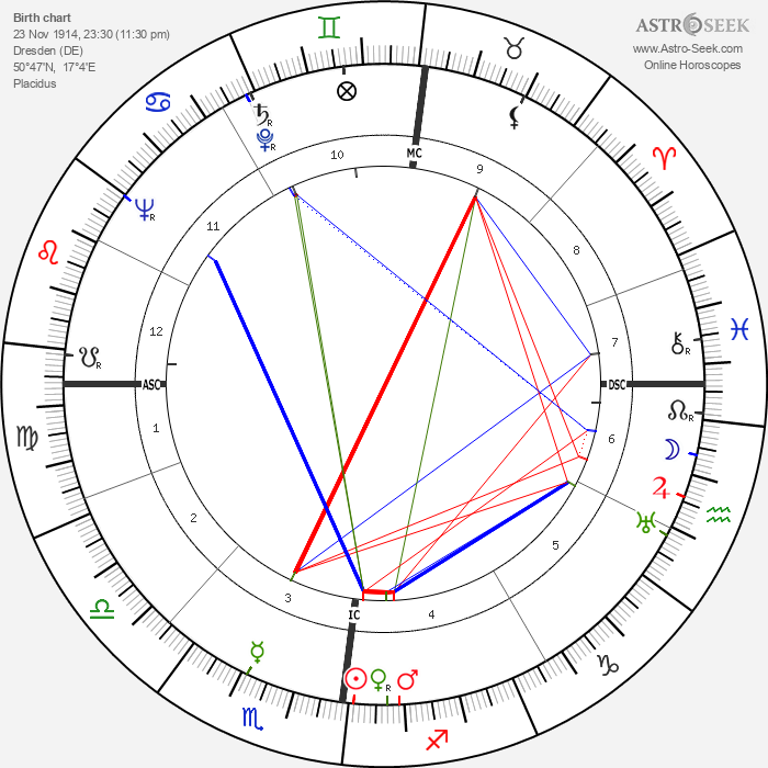 Walter Boer - Astrology Natal Birth Chart