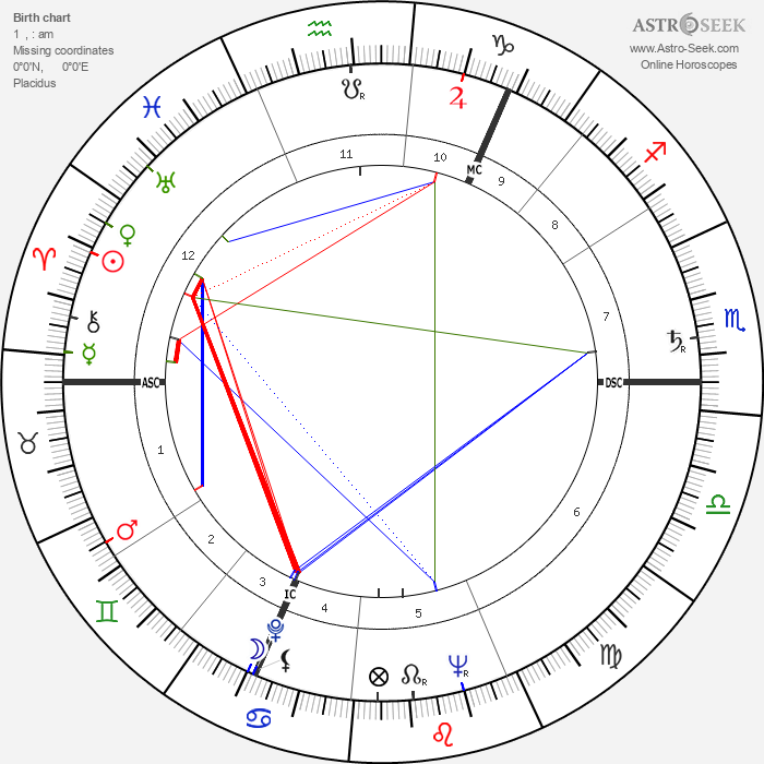 Walter Carr - Astrology Natal Birth Chart
