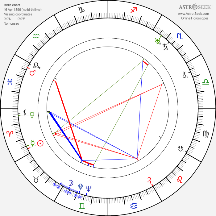 Walter Franck - Astrology Natal Birth Chart