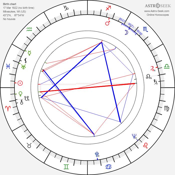 Walter Grauman - Astrology Natal Birth Chart