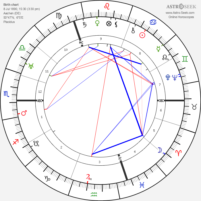 Walter Hasenclever - Astrology Natal Birth Chart